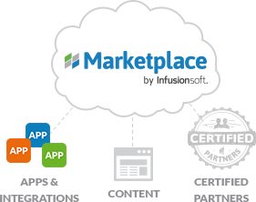 Markeplace by Infusionsoft